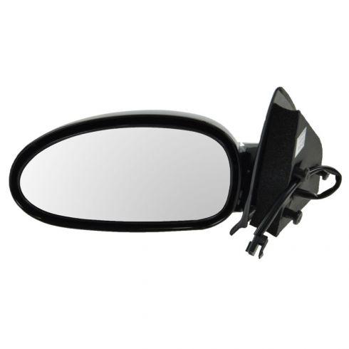 Mirror Power